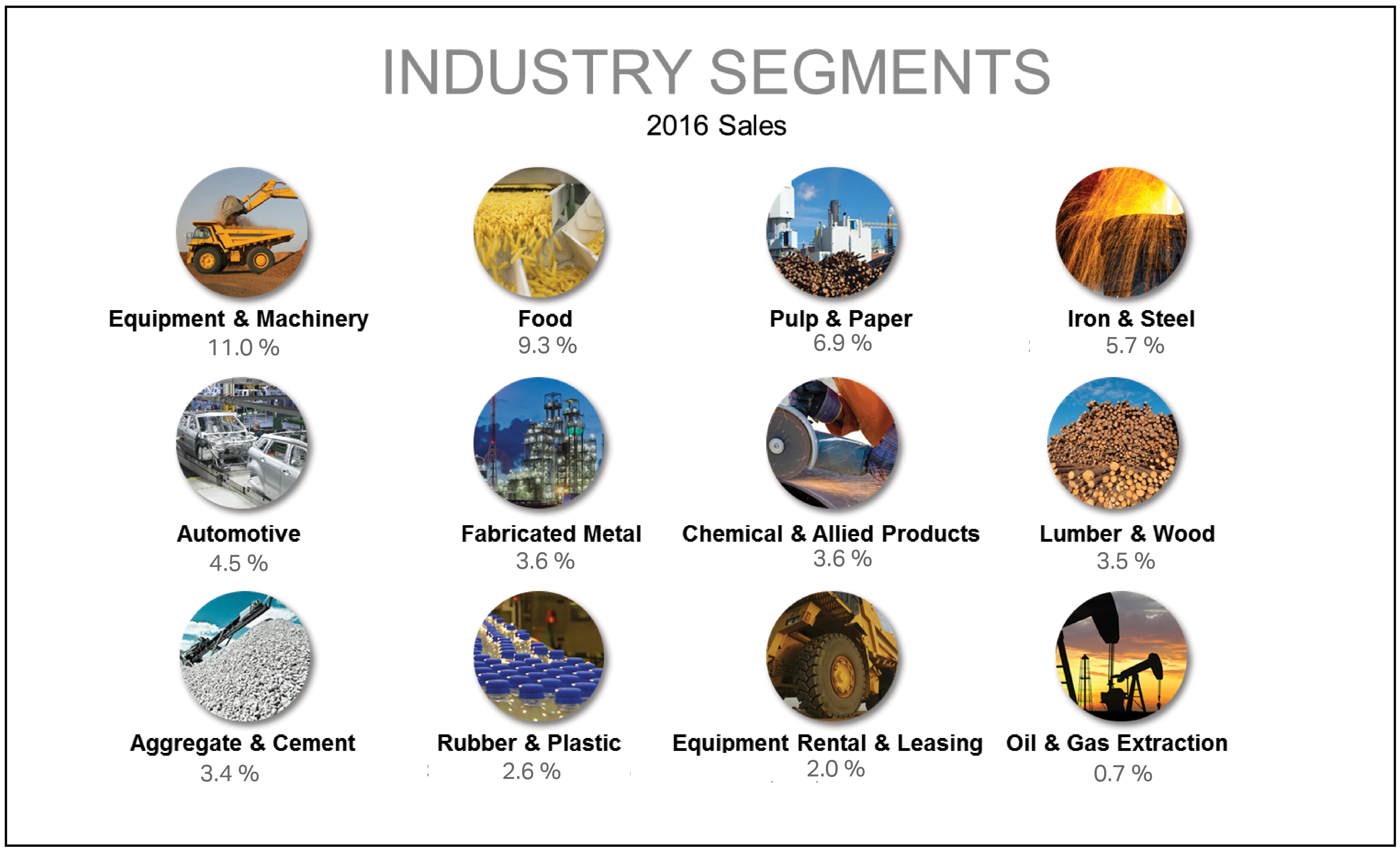 Motion Segments industry.png