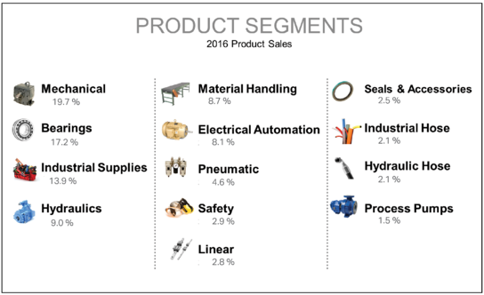 Motion Segments product.png