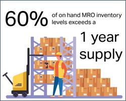 MMRO Stats