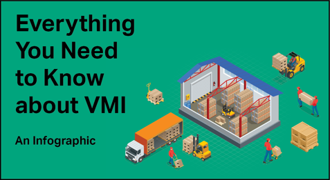 VMI Info. Ad 2